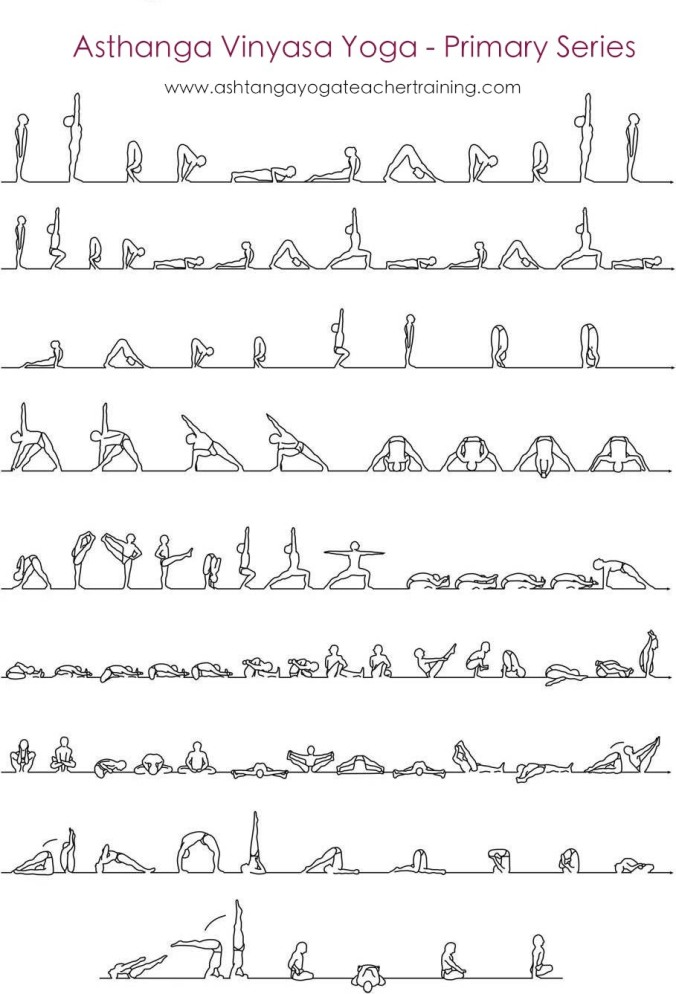 ashtangayogaprimaryseriesyogateachertrainingchart